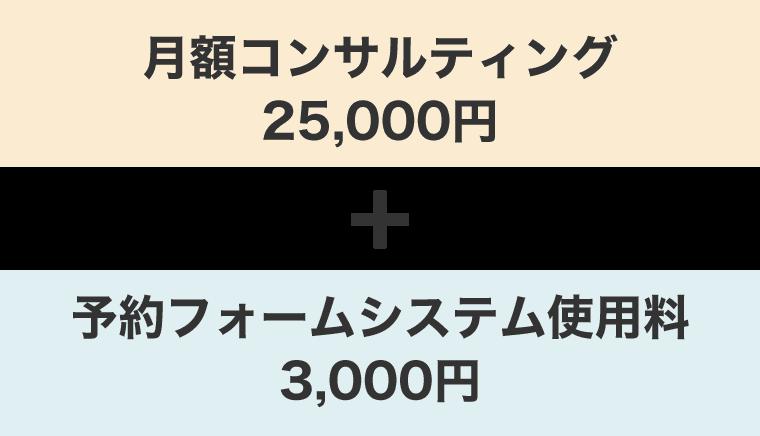 月額コンサルティング25,000円+予約フォームシステム使用料3,000円